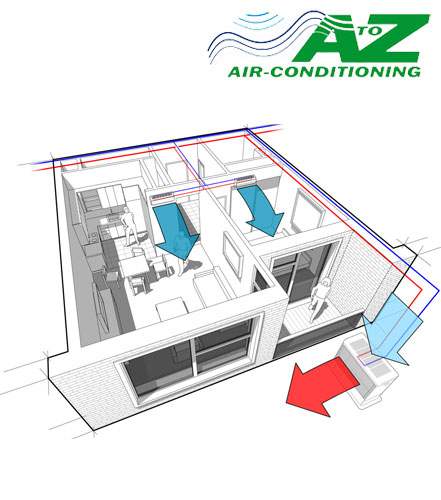A to Z Air-Conditioning